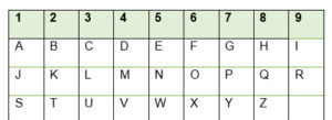 Table of Numerical Conversion